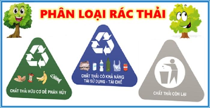 phân loại chất thải
