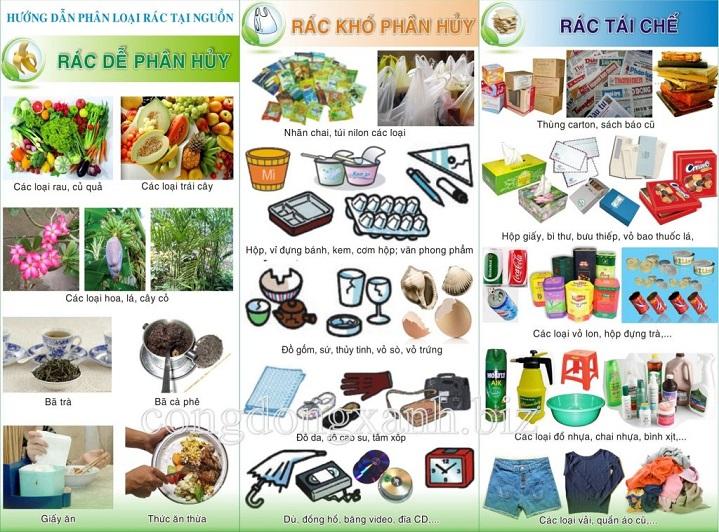 rác thải sinh hoạt là gì