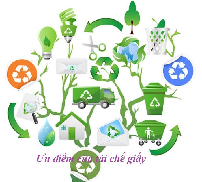 Ưu điểm của tái chế giấy