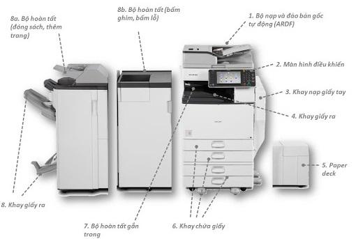 Cấu tạo máy photocopy cũ