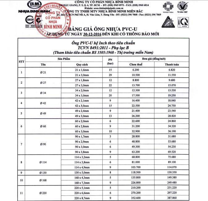 bảng giá ống nhựa bình minh PVC